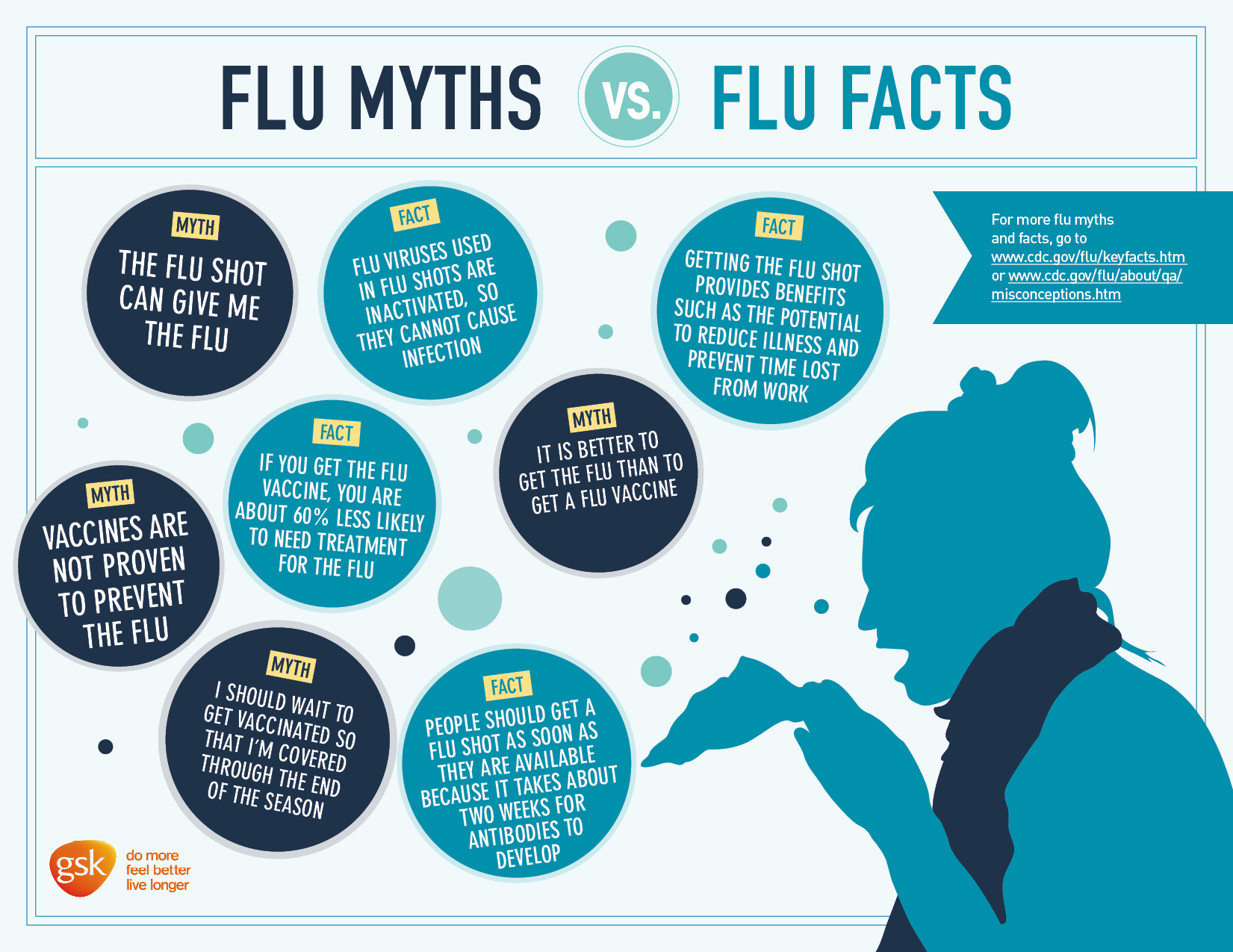 Whats Different About the Flu Vaccine This Year